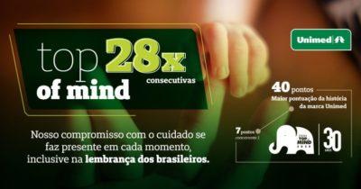 Unimed é Top of Mind entre os planos de saúde pelo 28o ano consecutivo